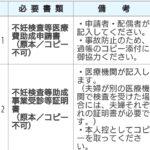 東京都 不妊検査 助成